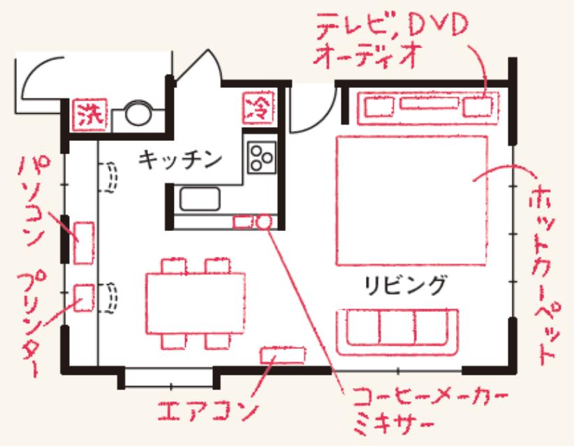 家具配置図